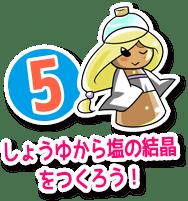 夏休み自由研究目次テーマ5