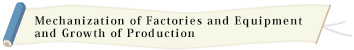 Mechanization of Factories and Equipment and Growth of Production
